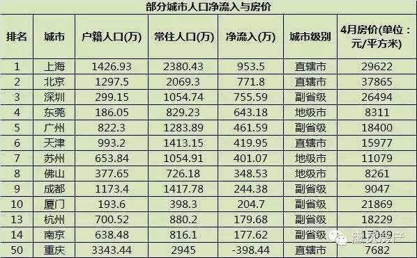 前车之鉴 什么原因导致了日本的空屋现象?北上广深呢? - li-han163 - 李 晗
