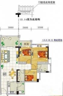 三期城中荟顺景阁C栋2~14层05单位