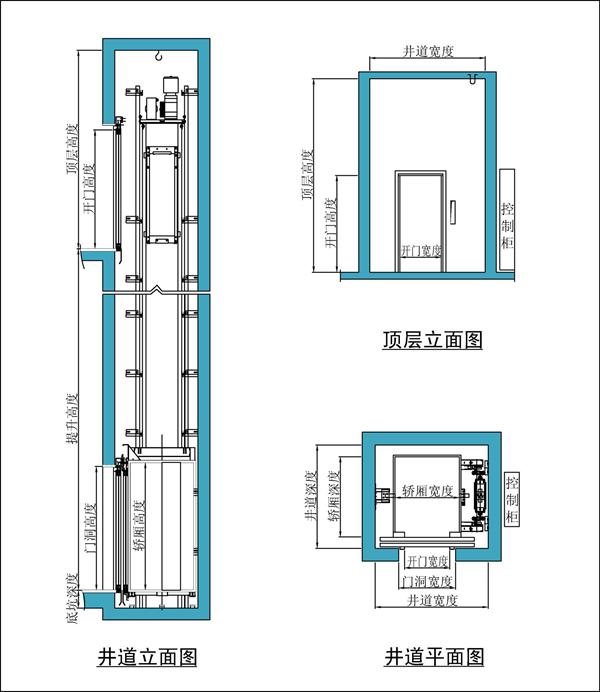 融创金开融府超大电梯井前瞻式满足中国别墅房别墅桐庐的图片