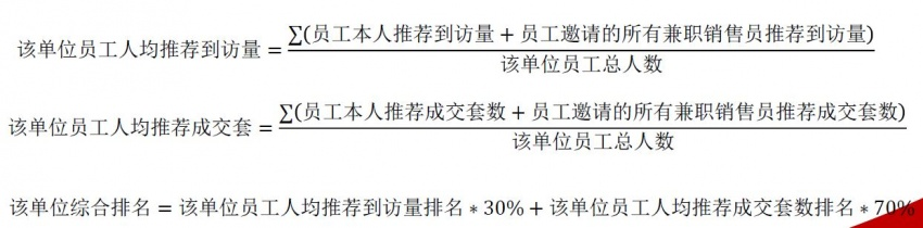 前5地产负债近1.6万亿 恒大发动13万员工参与卖房