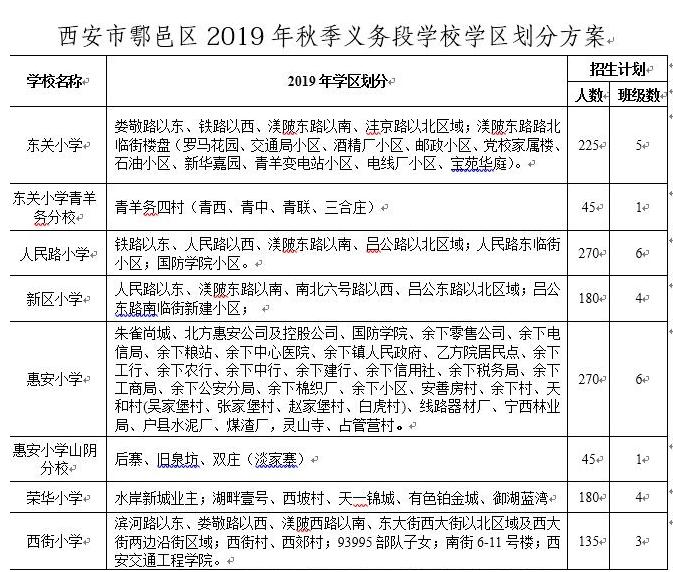 2019年邑区义务教育v结构结构原子划分(学区学校的初中小学ppt图片
