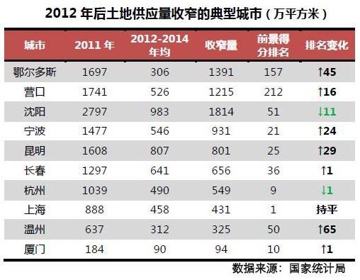 中国城市人口排名榜_中国城市人口吸引力排行榜