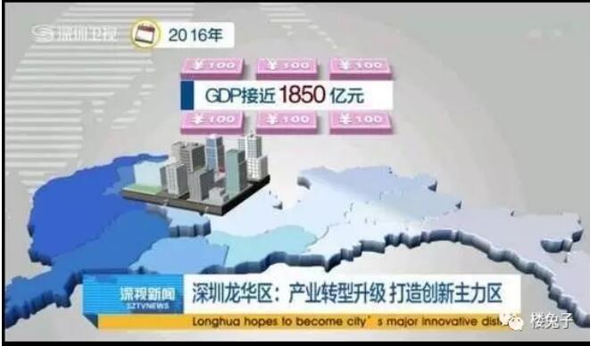 罗湖gdp_深圳各区实力曝光 3区GDP超四千亿,福田第三,第一第二是...